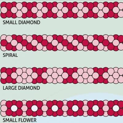 Arch Patterns